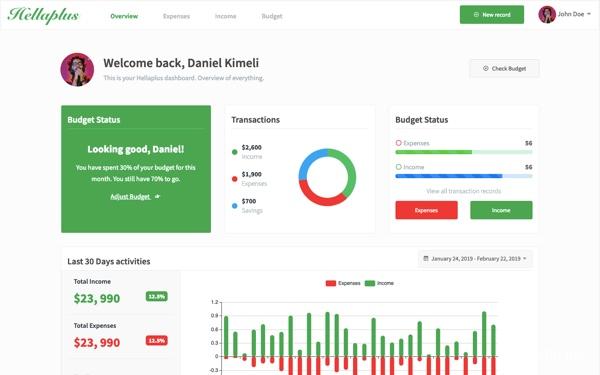 PHP企業與個人財務收支預算跟蹤程序插圖1