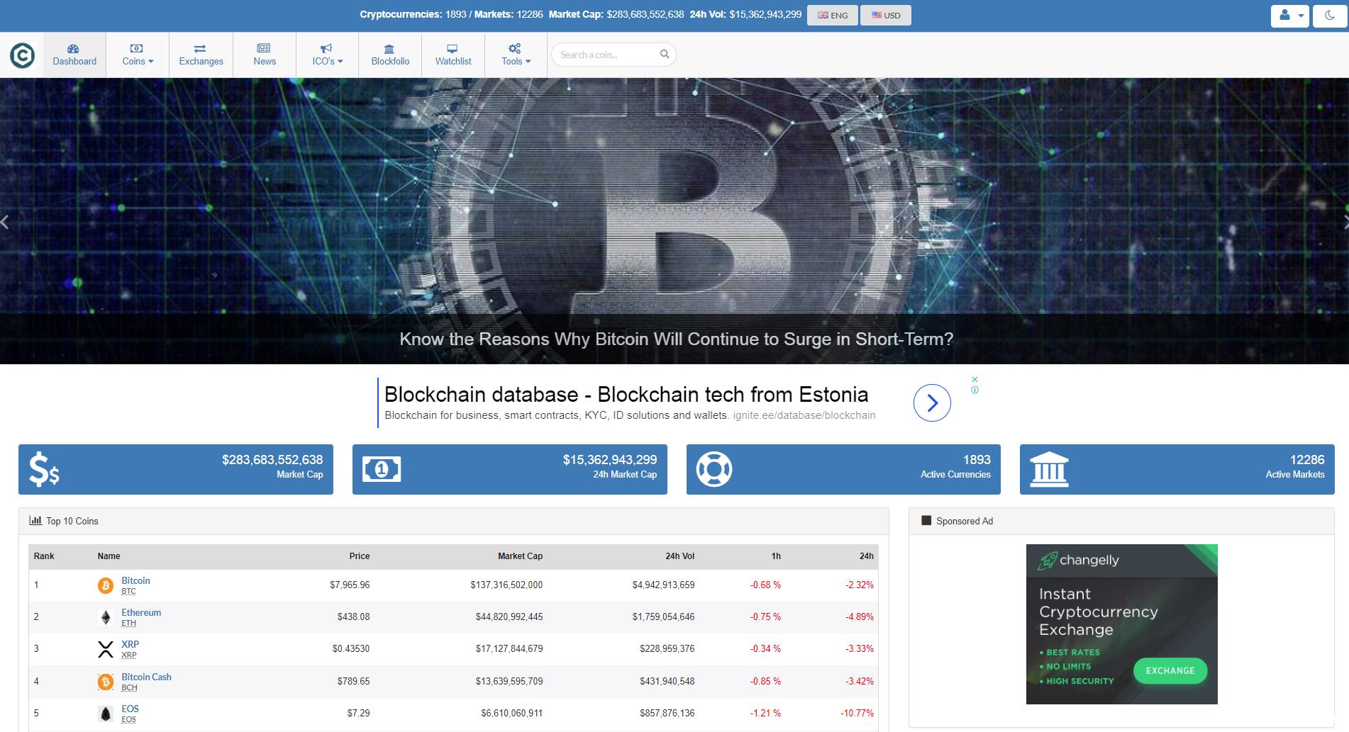 PHP加密貨幣信息係統/展示實時價格/圖表/新聞等/多語言插圖3